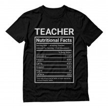 Teacher Nutritional Facts Label