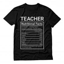 Teacher Nutritional Facts Label