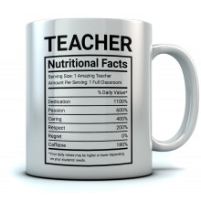 Teacher Nutritional Facts Label - Mug